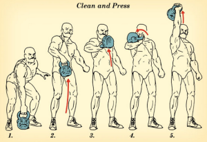KB clean & press with one 'bell. Awesome exercise. (artofmanliness.com)