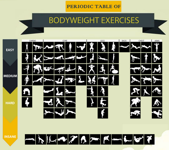 Periodic table of bodyweight exercises, find it here.