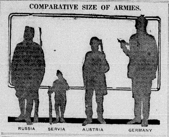 Graphic from Missoula, MT Daily Missoulian, 7/31/1914